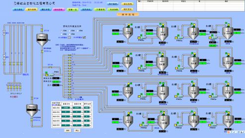 润滑油自动化生产线解决方案